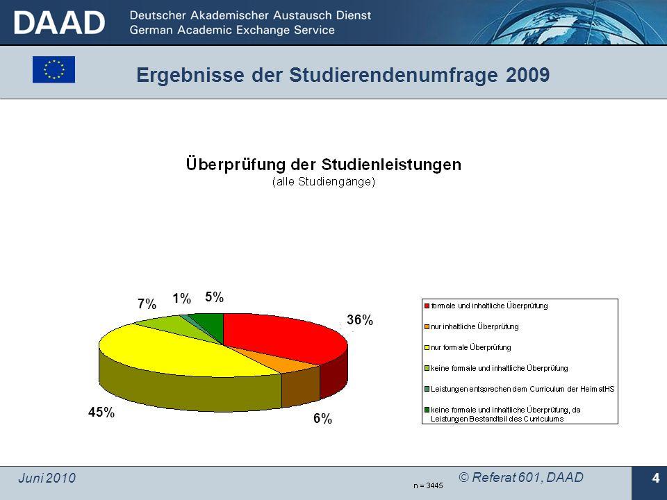 Juni 2010 © Referat 601, DAAD 4 1% 5% 45% 6% 36% 7% Ergebnisse der Studierendenumfrage 2009
