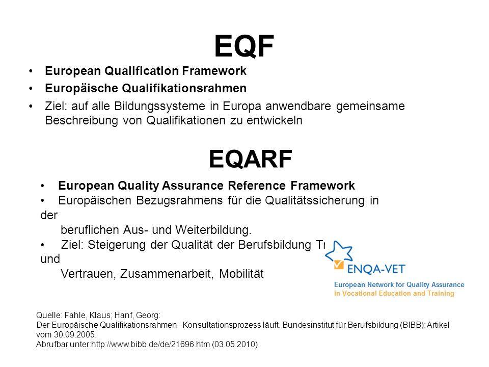 EQF European Qualification Framework Europäische Qualifikationsrahmen Ziel: auf alle Bildungssysteme in Europa anwendbare gemeinsame Beschreibung von Qualifikationen zu entwickeln Quelle: Fahle, Klaus; Hanf, Georg: Der Europäische Qualifikationsrahmen - Konsultationsprozess läuft.