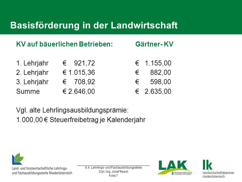 6.4 Lehrlings- und Fachausbildungsstelle Dipl.-Ing. Josef Resch Folie 7 Basisförderung in der Landwirtschaft  KV auf bäuerlichen Betrieben: Gärtner-