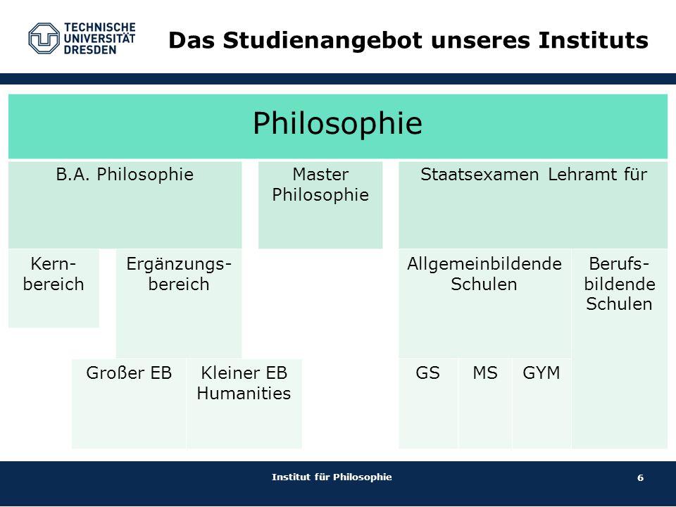 6 Das Studienangebot unseres Instituts Institut für Philosophie Philosophie B.A.