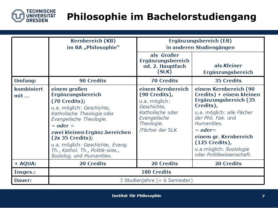 7 Institut für Philosophie einem Kernbereich (90 Credits) + einem kleinen Ergänzungsbereich (35 Credits), u.a.