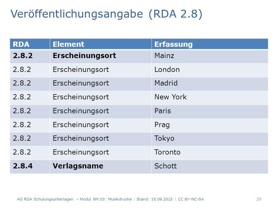 Veröffentlichungsangabe (RDA 2.8) AG RDA Schulungsunterlagen – Modul 6M.03: Musikdrucke | Stand: 15.09.2015 | CC BY-NC-SA 29 RDAElementErfassung 2.8.2