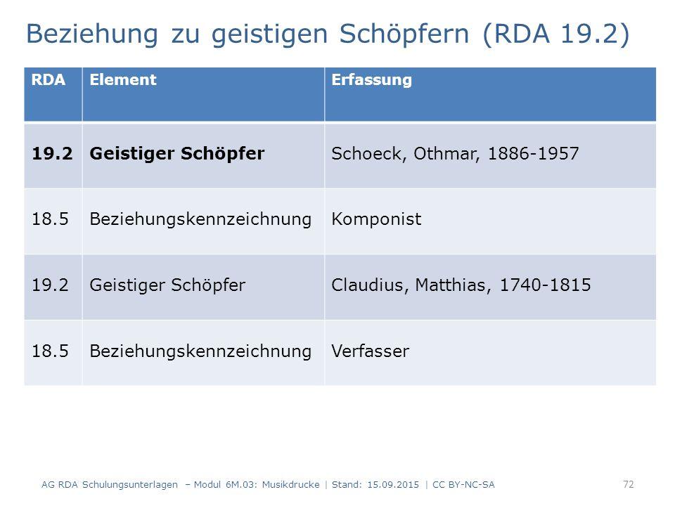 Beziehung zu geistigen Schöpfern (RDA 19.2) AG RDA Schulungsunterlagen – Modul 6M.03: Musikdrucke | Stand: 15.09.2015 | CC BY-NC-SA 72 RDAElementErfas