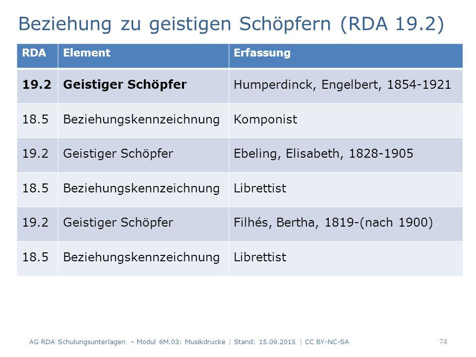 Beziehung zu geistigen Schöpfern (RDA 19.2) AG RDA Schulungsunterlagen – Modul 6M.03: Musikdrucke | Stand: 15.09.2015 | CC BY-NC-SA 74 RDAElementErfas