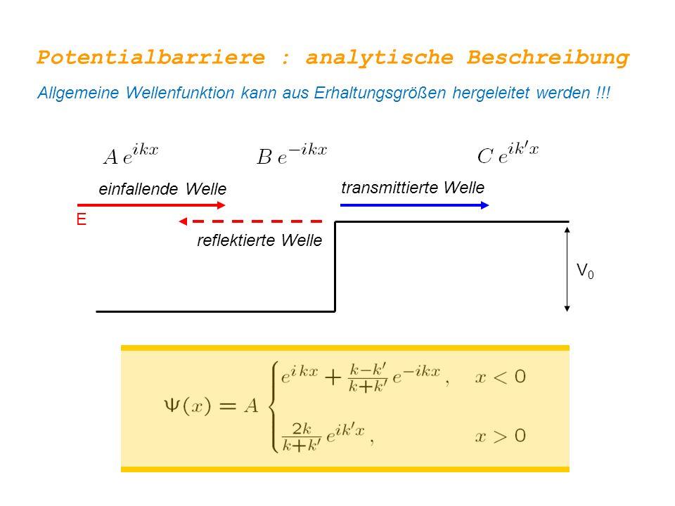 einfallende Welle reflektierte Welle transmittierte Welle E V0V0 Potentialbarriere : analytische Beschreibung Allgemeine Wellenfunktion kann aus Erhaltungsgrößen hergeleitet werden !!!