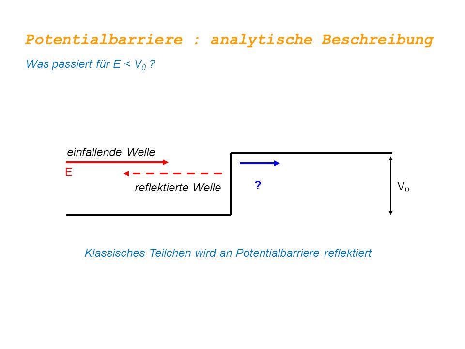 Potentialbarriere : Tunneleffekt V0V0 einfallende Welle reflektierte Welle E .