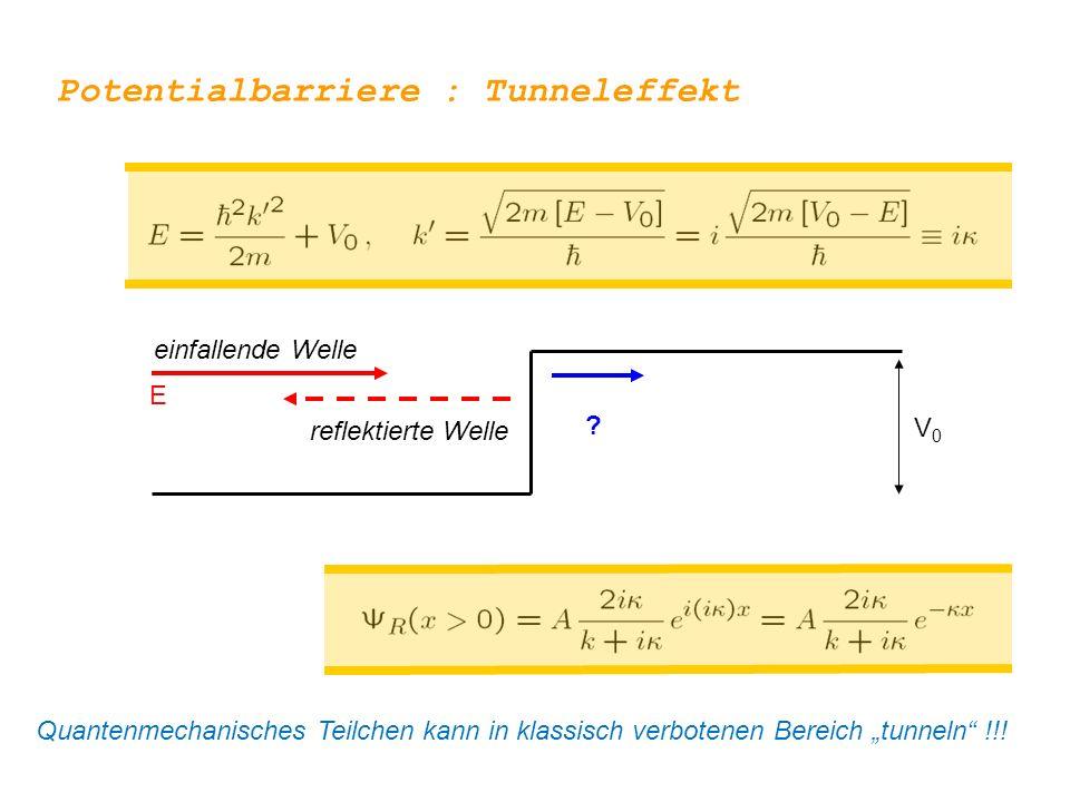 """x Zeit Potentialbarriere : Tunneleffekt Perfekte Reflexion würde zu einer extremen """"Stauchung der Wellen- funktion führen, die zuviel kinetische Energie kosten würde."""