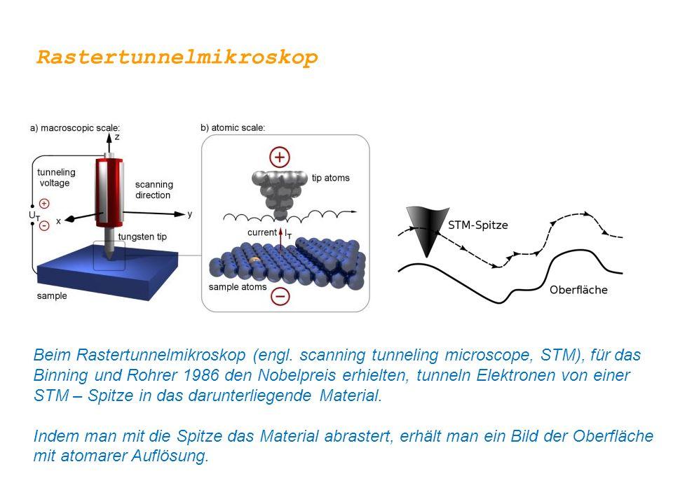 Rastertunnelmikroskop Beim Rastertunnelmikroskop (engl. scanning tunneling microscope, STM), für das Binning und Rohrer 1986 den Nobelpreis erhielten,