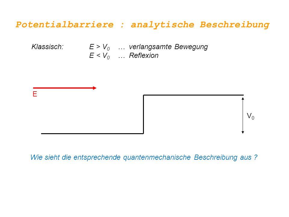 Klassisch:E > V 0 … verlangsamte Bewegung E < V 0 … Reflexion E V0V0 Potentialbarriere : analytische Beschreibung Wie sieht die entsprechende quantenmechanische Beschreibung aus