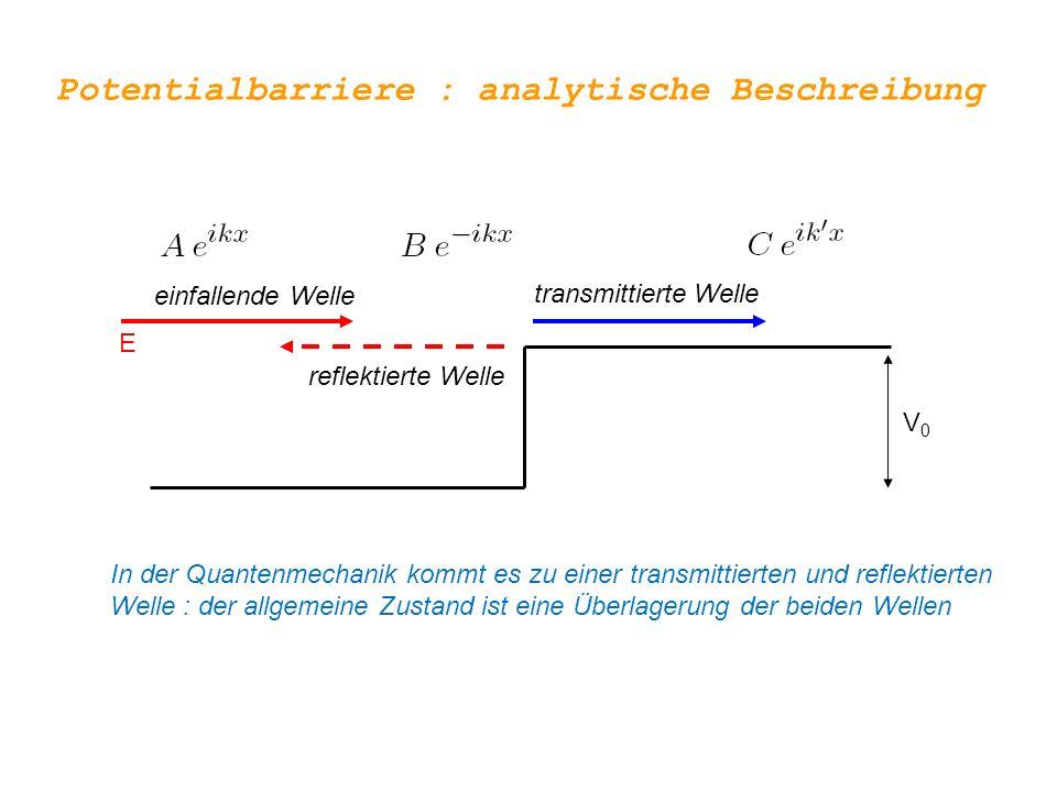 einfallende Welle reflektierte Welle transmittierte Welle Potentialbarriere : analytische Beschreibung E V0V0 In der Quantenmechanik kommt es zu einer transmittierten und reflektierten Welle : der allgemeine Zustand ist eine Überlagerung der beiden Wellen