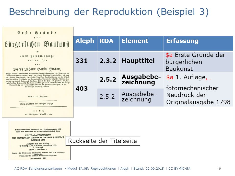 9 AlephRDAElementErfassung 3312.3.2Haupttitel $a Erste Gründe der bürgerlichen Baukunst 403 2.5.2 Ausgabebe- zeichnung $a 1. Auflage,_ fotomechanische
