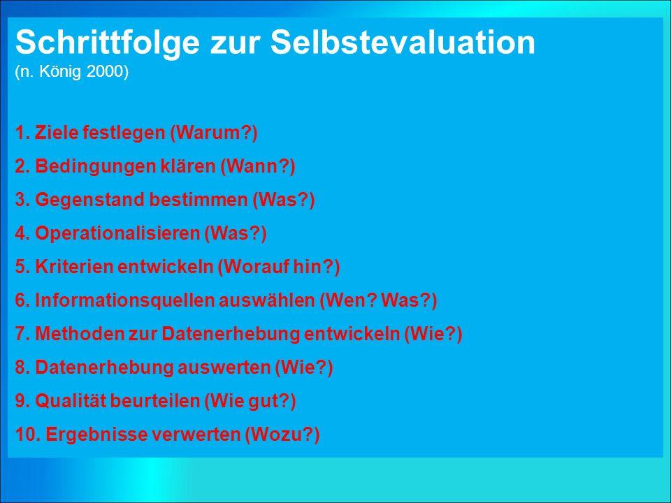 Schrittfolge zur Selbstevaluation (n. König 2000) 1.