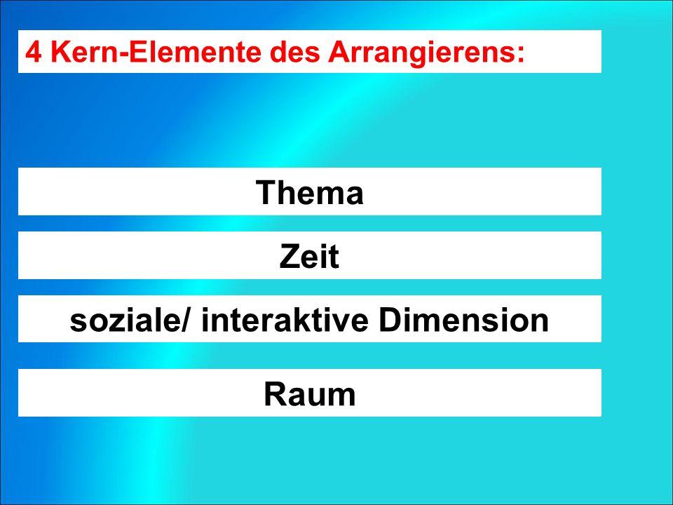 4 Kern-Elemente des Arrangierens: Raum Thema Zeit soziale/ interaktive Dimension