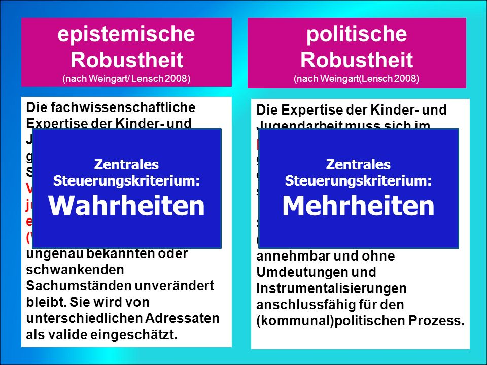 epistemische Robustheit (nach Weingart/ Lensch 2008) politische Robustheit (nach Weingart(Lensch 2008) Die Expertise der Kinder- und Jugendarbeit muss sich im politischen Kontext vor einer größeren Gruppe als nur der eigenen, fachwissen- schaftlichen bewähren.