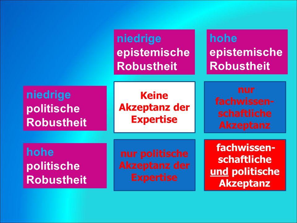 niedrige epistemische Robustheit hohe politische Robustheit niedrige politische Robustheit hohe epistemische Robustheit Keine Akzeptanz der Expertise nur fachwissen- schaftliche Akzeptanz nur politische Akzeptanz der Expertise fachwissen- schaftliche und politische Akzeptanz