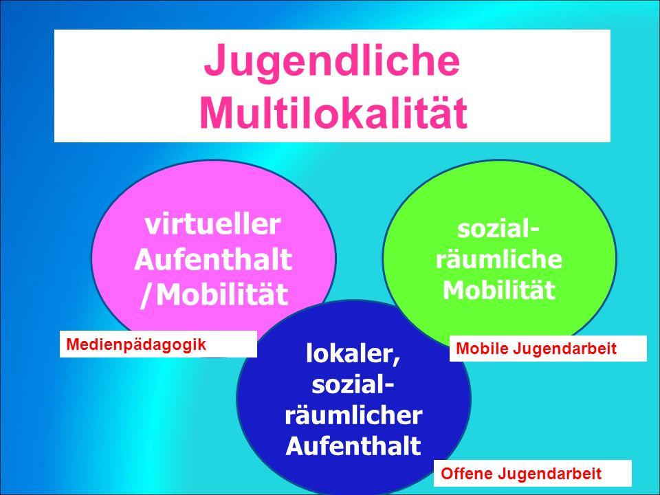 Jugendliche Multilokalität virtueller Aufenthalt /Mobilität lokaler, sozial- räumlicher Aufenthalt sozial- räumliche Mobilität Mobile Jugendarbeit Offene Jugendarbeit Medienpädagogik