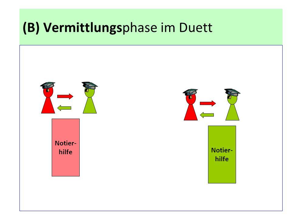 (C) Verarbeitungsphase im Duett Fragen stellen / beantworten Reflektieren Anwenden Transfer leisten