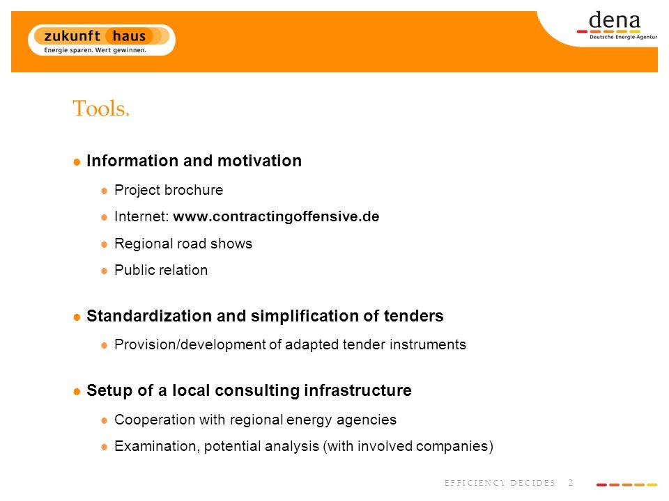2 E F F I C I E N C Y D E C I D E S Tools. Information and motivation Project brochure Internet: www.contractingoffensive.de Regional road shows Publi