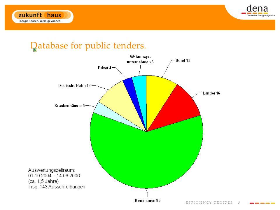 4 E F F I C I E N C Y D E C I D E S Database for public tenders: Contracting models.