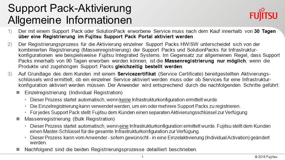 12 © 2015 Fujjitsu Massenregistrierung – Übersicht Bei Aufträgen, die eine Infrastrukturkonfiguration und die entsprechenden Support Packs beinhalten, werden die jeweiligen Seriennummern während des Registrierungsprozesses automatisch ermittelt Support Pack * FUJITSU Support Pack Portal Services aktiviert Zertifikat FSP:xxx xxxxxx - yyyyyy Seriennummern Master- Schlüssel * Anschließend und bis zum Ende des vertraglich vereinbarten Servicezeitraums kann sich der Kunde an den Support von Fujitsu wenden Kunden- angaben HW-Produkte & SW-Lizenzen Zertifikat D:HANA-SW-xx SWLzzzzzz Zertifikat D:HANA-SW-xx SWLzzzzzz Zertifikat D:HANA-SW-xx SWLzzzzzz DXXXnnnnnn * Für jedes HW-Produkt & jede SW- Lizenz der Konfiguration muss ein Support Pack erworben werden.