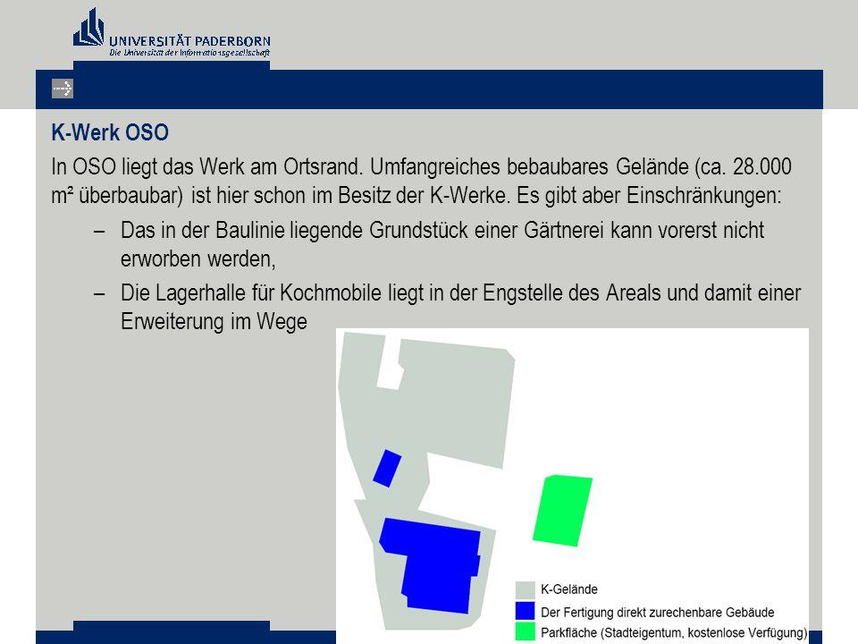 K-Werk OSO In OSO liegt das Werk am Ortsrand. Umfangreiches bebaubares Gelände (ca. 28.000 m² überbaubar) ist hier schon im Besitz der K-Werke. Es gib