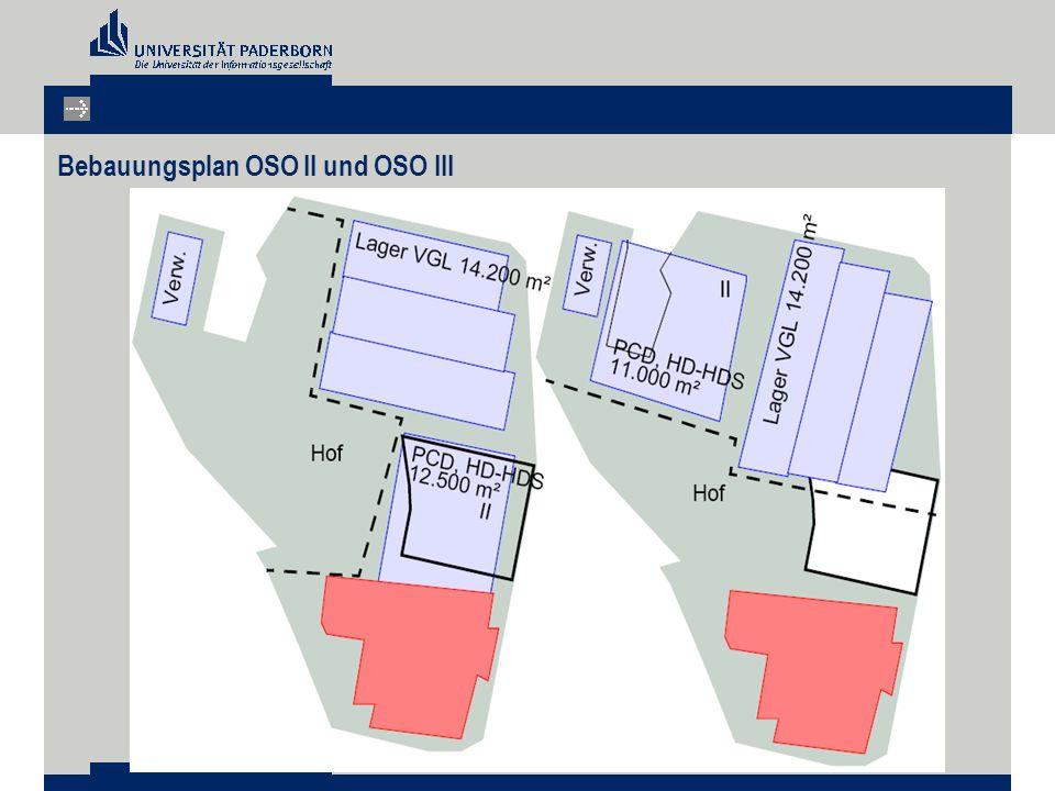 Bebauungsplan OSO II und OSO III