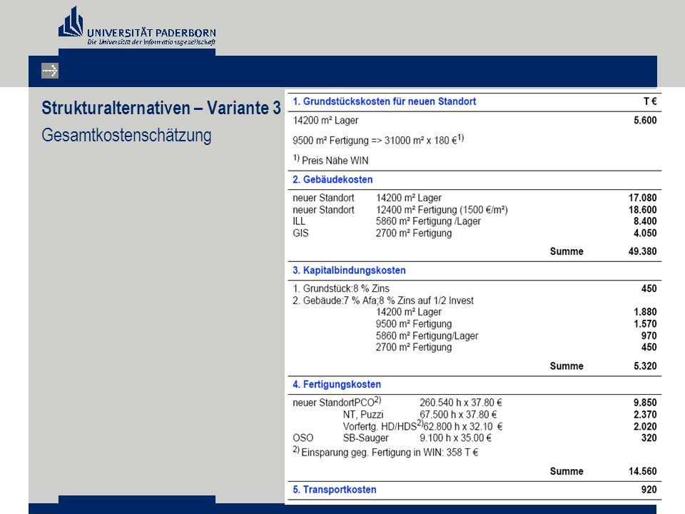 Strukturalternativen – Variante 3 Gesamtkostenschätzung