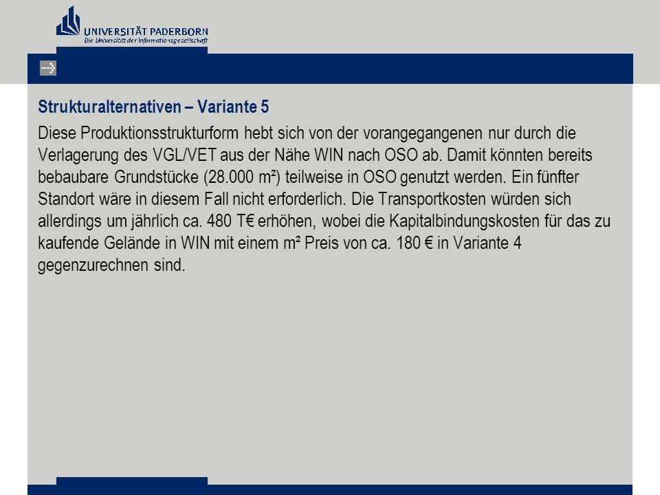 Strukturalternativen – Variante 5 Diese Produktionsstrukturform hebt sich von der vorangegangenen nur durch die Verlagerung des VGL/VET aus der Nähe WIN nach OSO ab.
