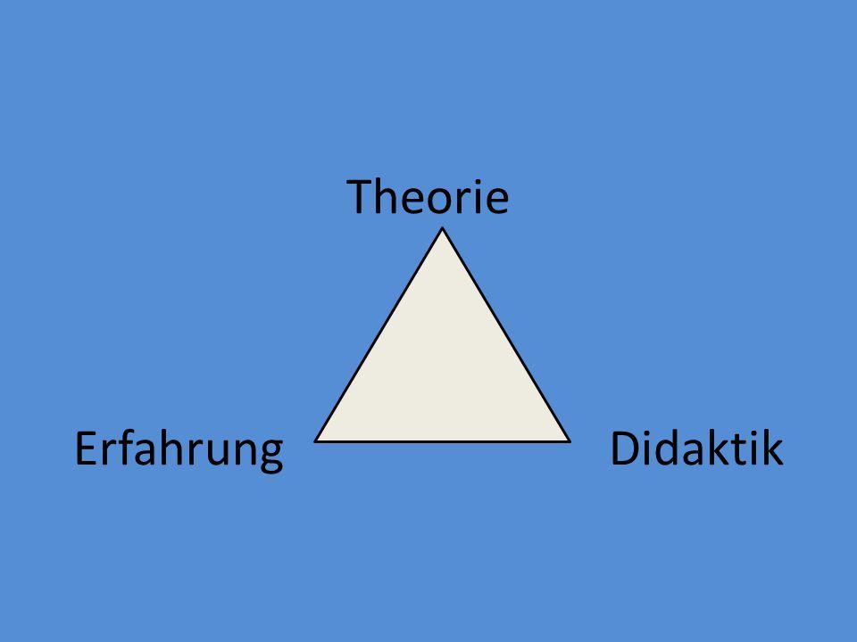 Theorie Erfahrung Didaktik