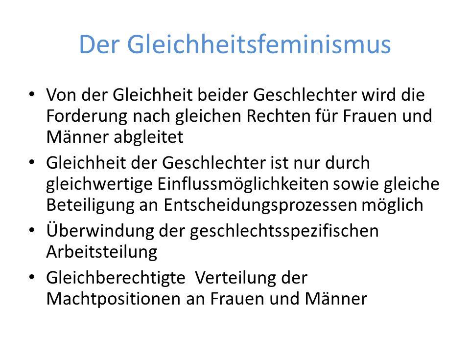 Der Gleichheitsfeminismus Von der Gleichheit beider Geschlechter wird die Forderung nach gleichen Rechten für Frauen und Männer abgleitet Gleichheit der Geschlechter ist nur durch gleichwertige Einflussmöglichkeiten sowie gleiche Beteiligung an Entscheidungsprozessen möglich Überwindung der geschlechtsspezifischen Arbeitsteilung Gleichberechtigte Verteilung der Machtpositionen an Frauen und Männer