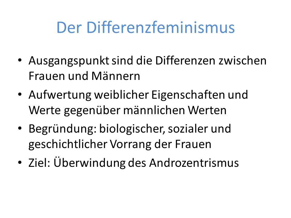 Der Differenzfeminismus Ausgangspunkt sind die Differenzen zwischen Frauen und Männern Aufwertung weiblicher Eigenschaften und Werte gegenüber männlichen Werten Begründung: biologischer, sozialer und geschichtlicher Vorrang der Frauen Ziel: Überwindung des Androzentrismus