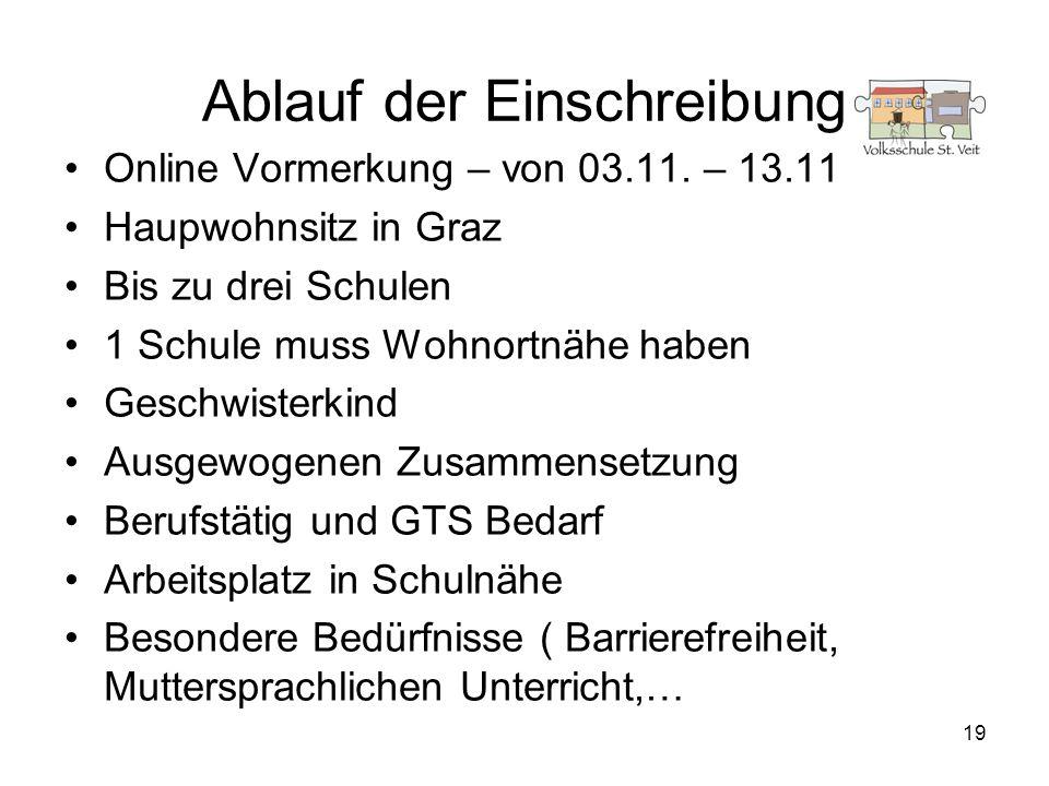 19 Ablauf der Einschreibung Online Vormerkung – von 03.11.