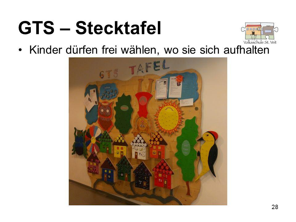 28 GTS – Stecktafel Kinder dürfen frei wählen, wo sie sich aufhalten