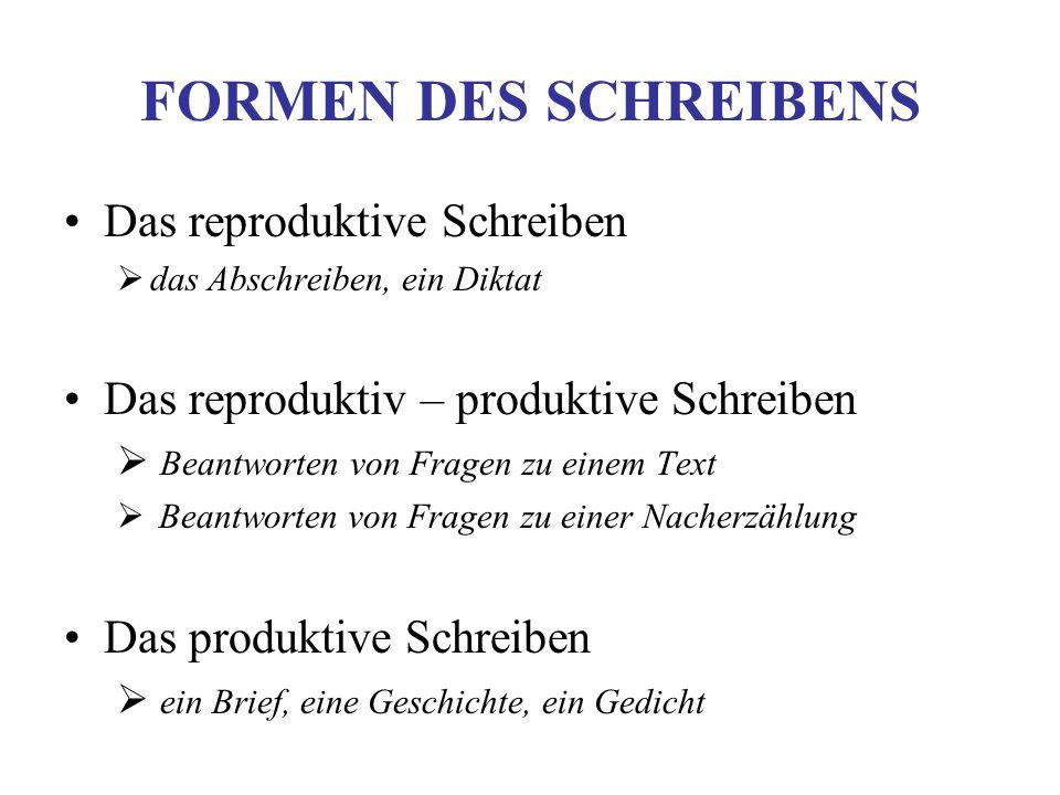 FORMEN DES SCHREIBENS Das reproduktive Schreiben  das Abschreiben, ein Diktat Das reproduktiv – produktive Schreiben  Beantworten von Fragen zu eine