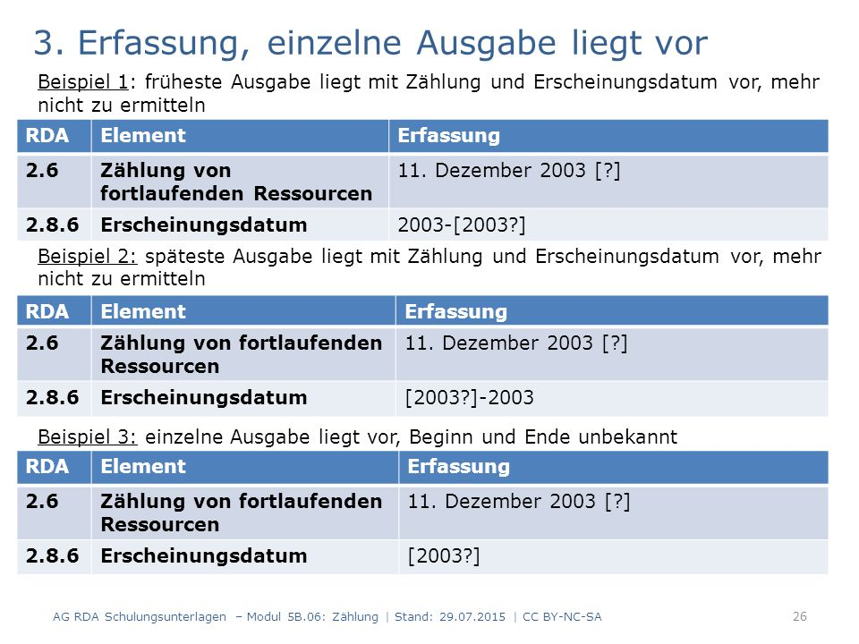 3. Erfassung, einzelne Ausgabe liegt vor Beispiel 1: früheste Ausgabe liegt mit Zählung und Erscheinungsdatum vor, mehr nicht zu ermitteln Beispiel 2: