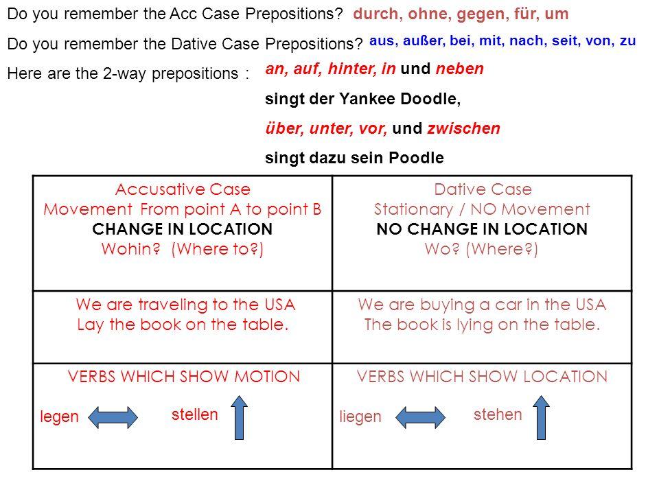 MascNeuterFemPlural Nom Case Subject der ein das ein die eine die -e Acc Case D.O. what? den einen das ein die eine die -e Dative Case I.D.O. to whom