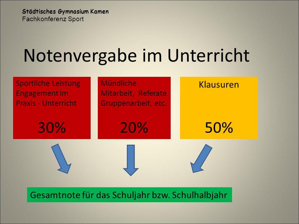 Städtisches Gymnasium Kamen Fachkonferenz Sport Notenvergabe im Unterricht Sportliche Leistung Engagement im Praxis - Unterricht 30% Mündliche Mitarbeit, Referate Gruppenarbeit, etc.