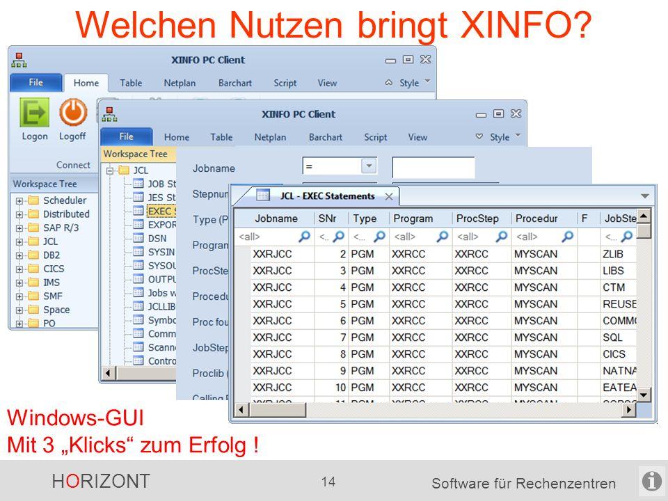 """HORIZONT 13 Software für Rechenzentren (bisherige) Windows-GUI Windows-GUI Mit 3 """"Klicks zum Erfolg !"""