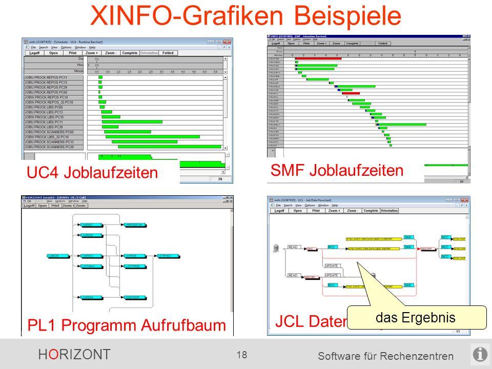 HORIZONT 17 Software für Rechenzentren XINFO-Grafiken versch.