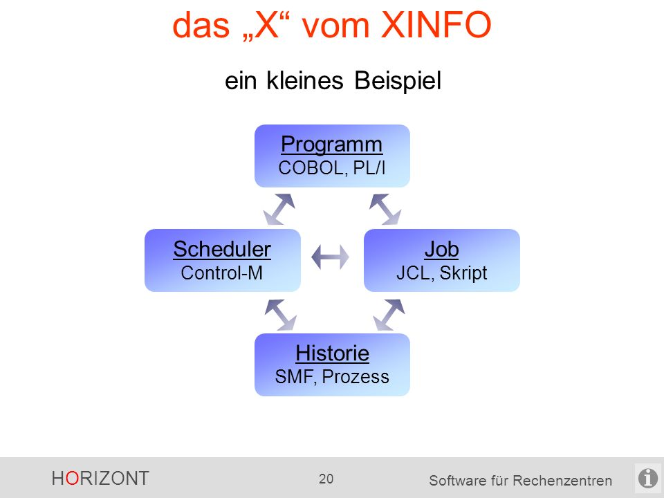 """HORIZONT 19 Software für Rechenzentren das """"X"""" vom XINFO Kundenaussage: """"XINFO = das intelligente Google für das RZ"""" XINFO = eXtended INFOrmation syst"""