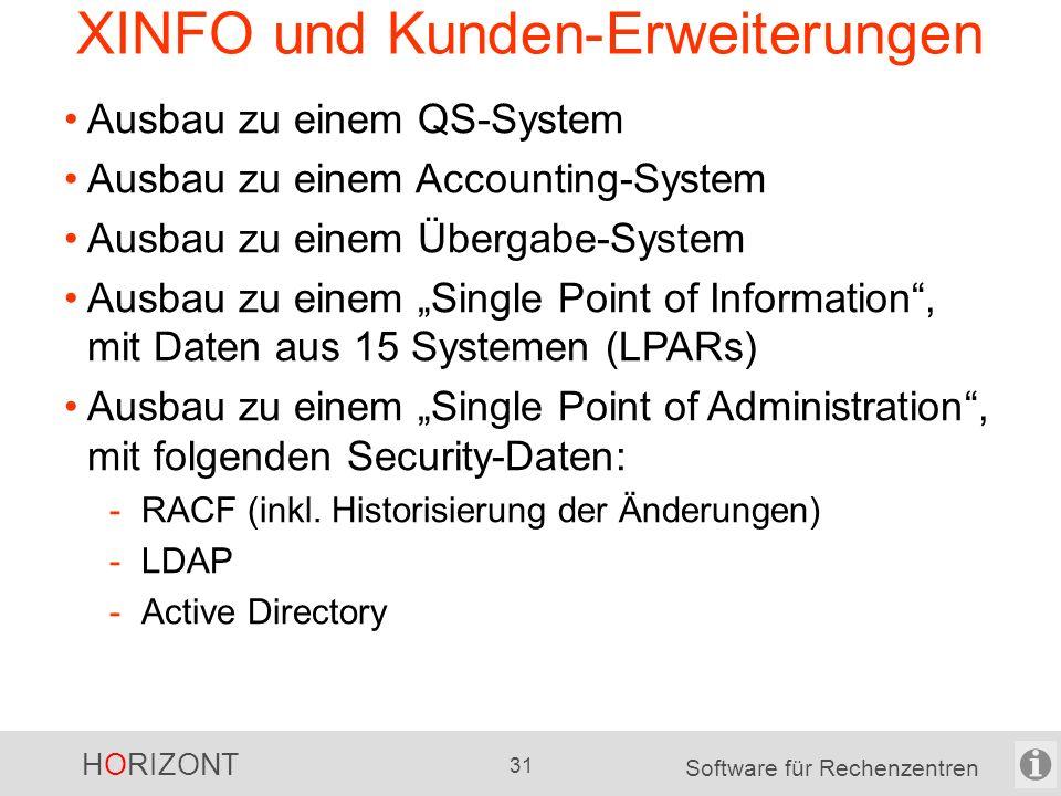 HORIZONT 30 Software für Rechenzentren XINFO und Kunden-Erweiterungen Integration von FTP-Informationen -wann welche Datei von woher und wohin.