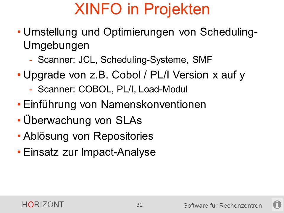 HORIZONT 31 Software für Rechenzentren XINFO und Kunden-Erweiterungen Ausbau zu einem QS-System Ausbau zu einem Accounting-System Ausbau zu einem Über