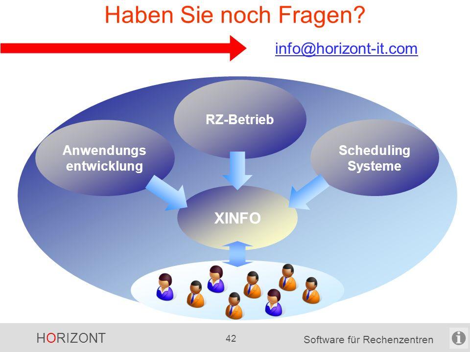 HORIZONT 41 Software für Rechenzentren Kunden mit XINFO ca. 150 Kunden weltweit davon ca. 75 in D-A-CH