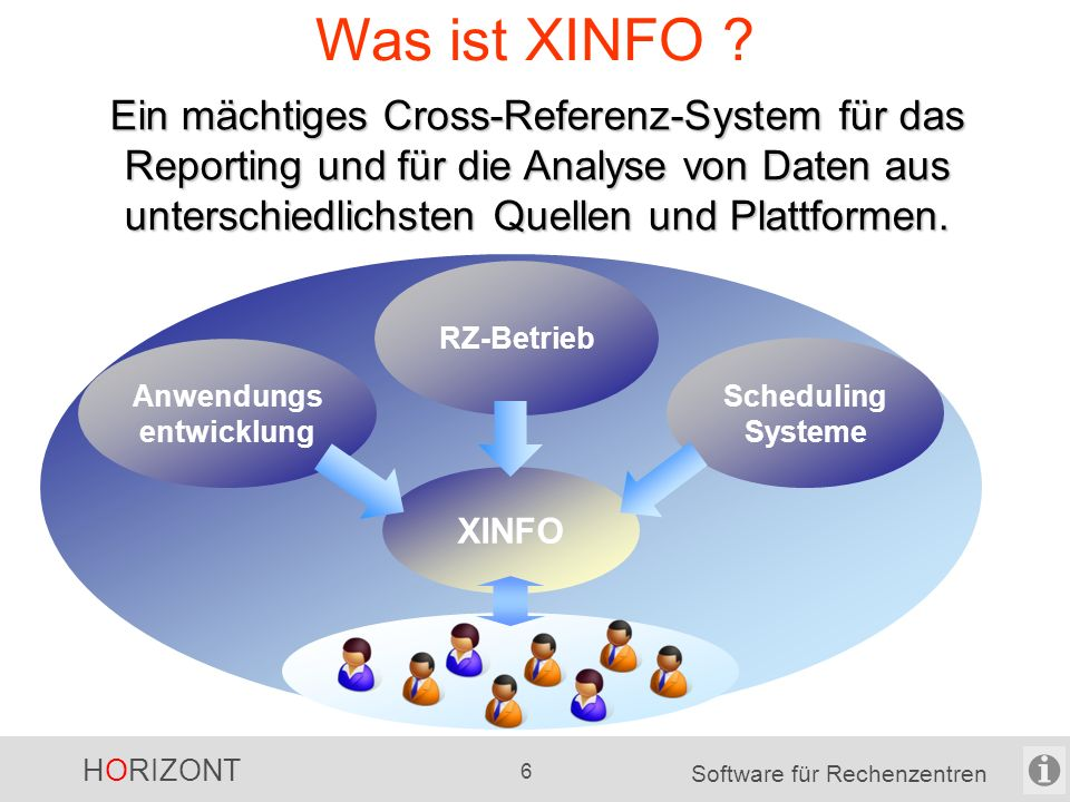 HORIZONT 36 Software für Rechenzentren verschiedene Use Cases für Produktionsplanung, Produktionssteuerung Batchabläufe mit Schwerpunkt nicht-z/OS -Scheduling-System unter z/OS -XINFO mit wenigen Scanner unter z/OS Schwerpunkt Scanner (nur) für Scheduling-System keine Sourcecode-Scanner FileContent-Scanner unter nicht-z/OS für Skripte u.a.