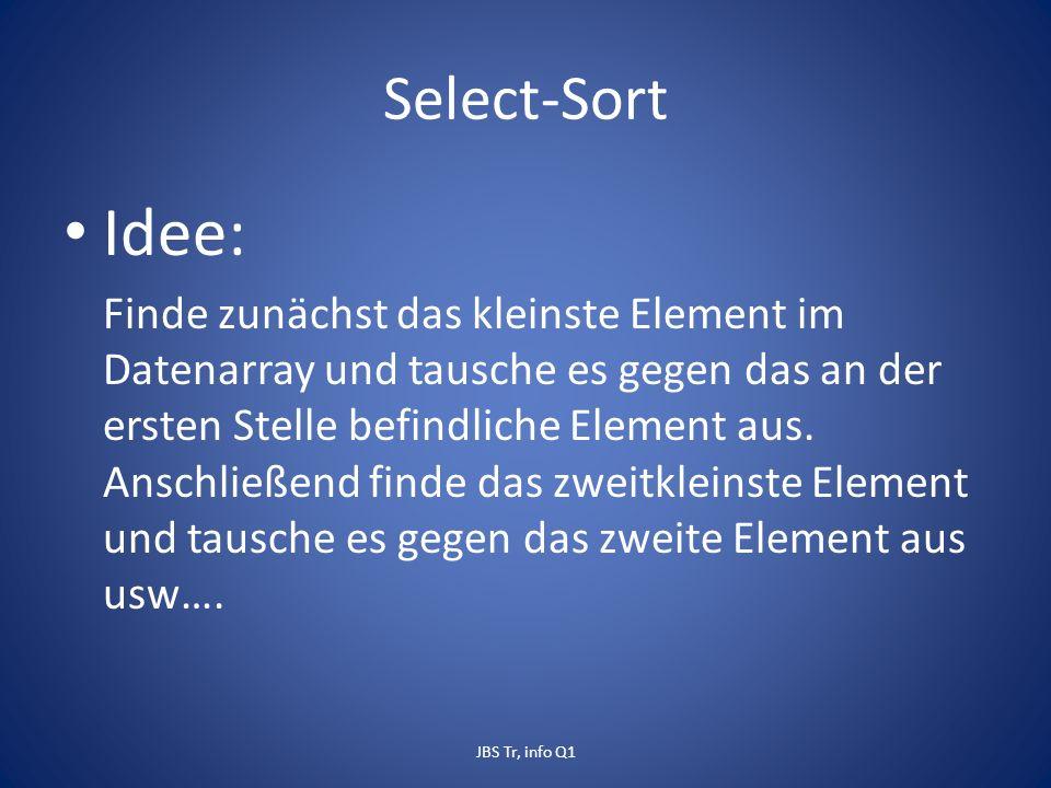 Select-Sort Idee: Finde zunächst das kleinste Element im Datenarray und tausche es gegen das an der ersten Stelle befindliche Element aus.