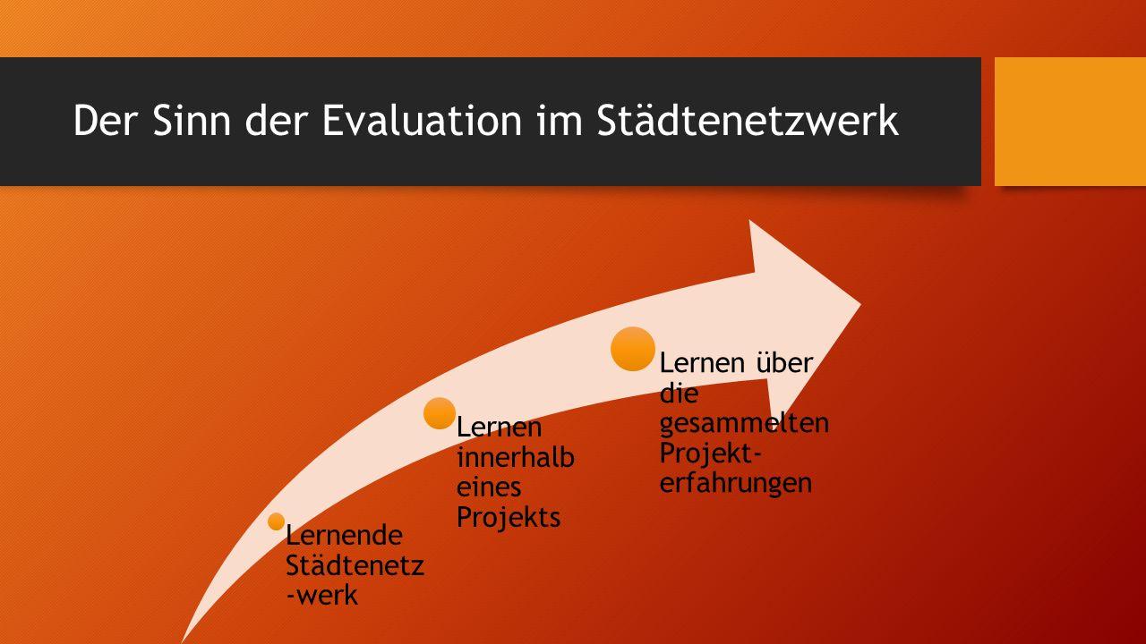 Der Sinn der Evaluation im Städtenetzwerk Lernende Städtenetz -werk Lernen innerhalb eines Projekts Lernen über die gesammelten Projekt- erfahrungen
