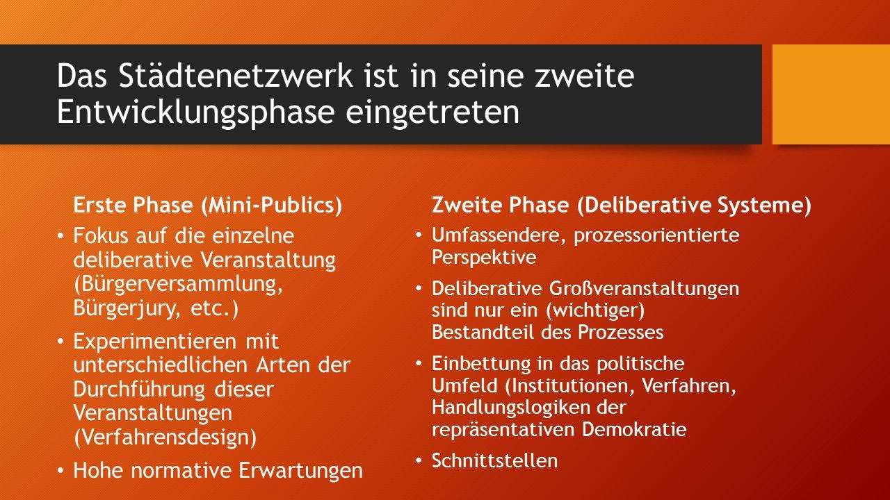 Das Städtenetzwerk ist in seine zweite Entwicklungsphase eingetreten Erste Phase (Mini-Publics) Fokus auf die einzelne deliberative Veranstaltung (Bür