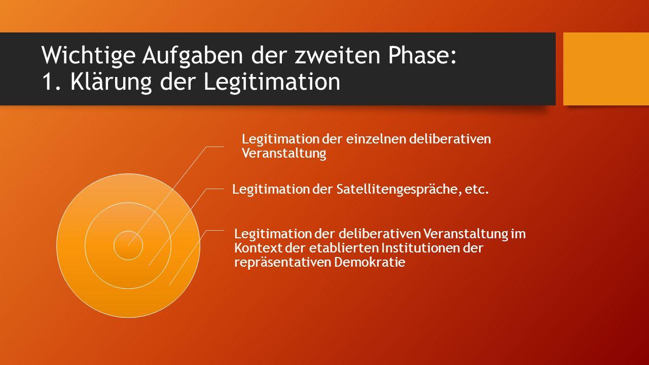 Wichtige Aufgaben der zweiten Phase: 1. Klärung der Legitimation Legitimation der einzelnen deliberativen Veranstaltung Legitimation der Satellitenges