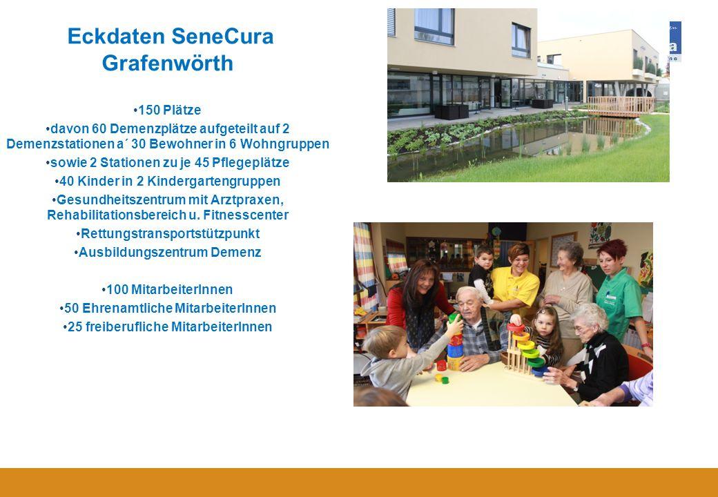13 Eckdaten SeneCura Grafenwörth 150 Plätze davon 60 Demenzplätze aufgeteilt auf 2 Demenzstationen a´ 30 Bewohner in 6 Wohngruppen sowie 2 Stationen z