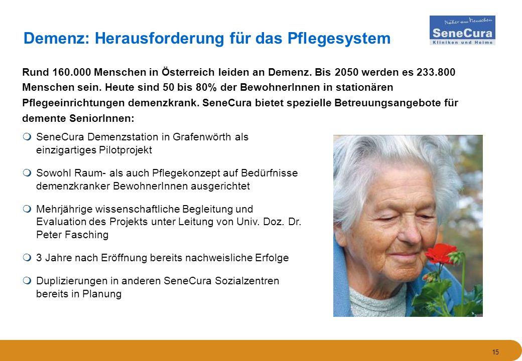15 Demenz: Herausforderung für das Pflegesystem  SeneCura Demenzstation in Grafenwörth als einzigartiges Pilotprojekt  Sowohl Raum- als auch Pflegek